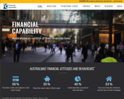 financialcap australia